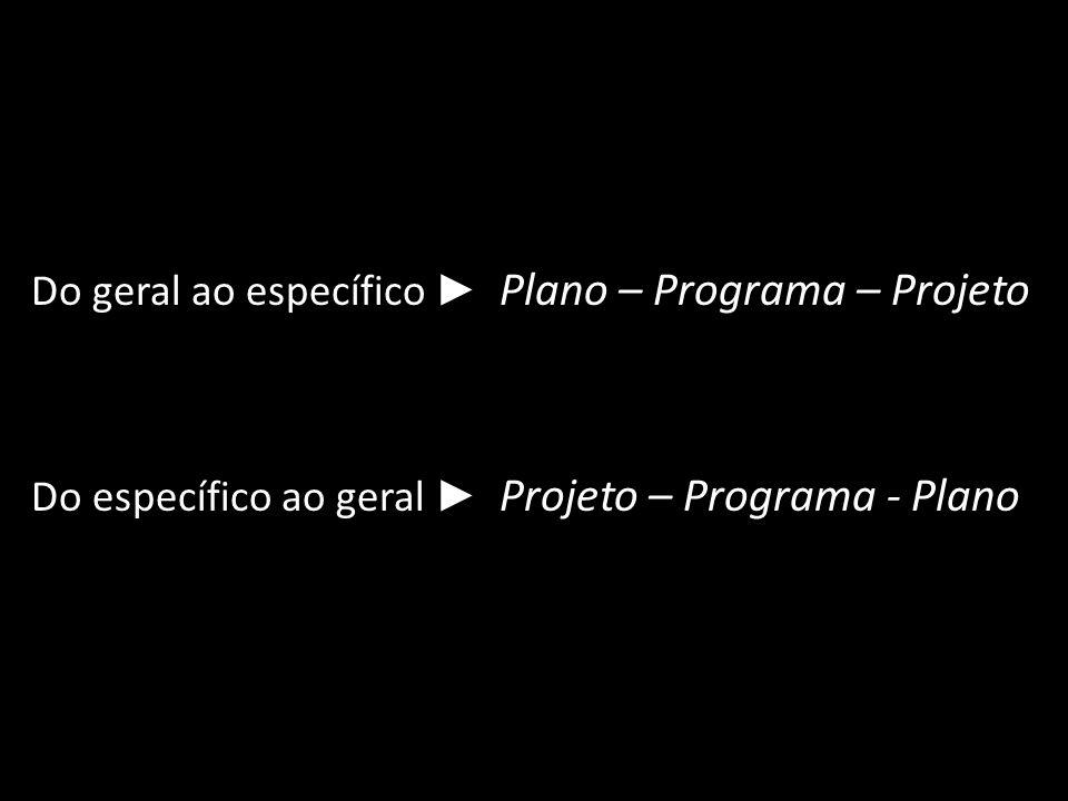 Do geral ao específico ► Plano – Programa – Projeto Do específico ao geral ► Projeto – Programa - Plano