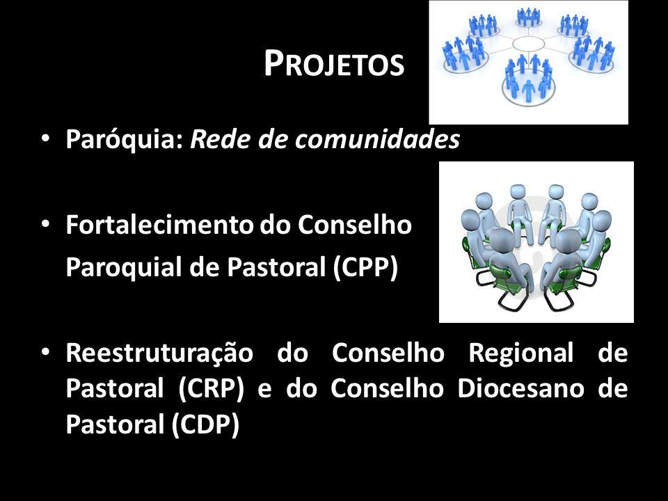 P ROJETOS • Paróquia: Rede de comunidades • Fortalecimento do Conselho Paroquial de Pastoral (CPP) • Reestruturação do Conselho Regional de Pastoral (