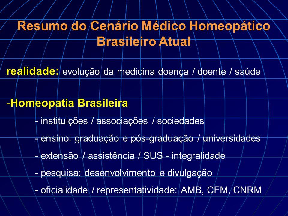 Resumo do Cenário Médico Homeopático Brasileiro Atual realidade: evolução da medicina doença / doente / saúde -Homeopatia Brasileira - instituições /