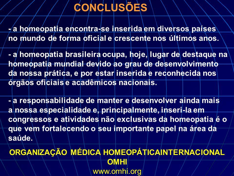 - a homeopatia encontra-se inserida em diversos países no mundo de forma oficial e crescente nos últimos anos. - a homeopatia brasileira ocupa, hoje,