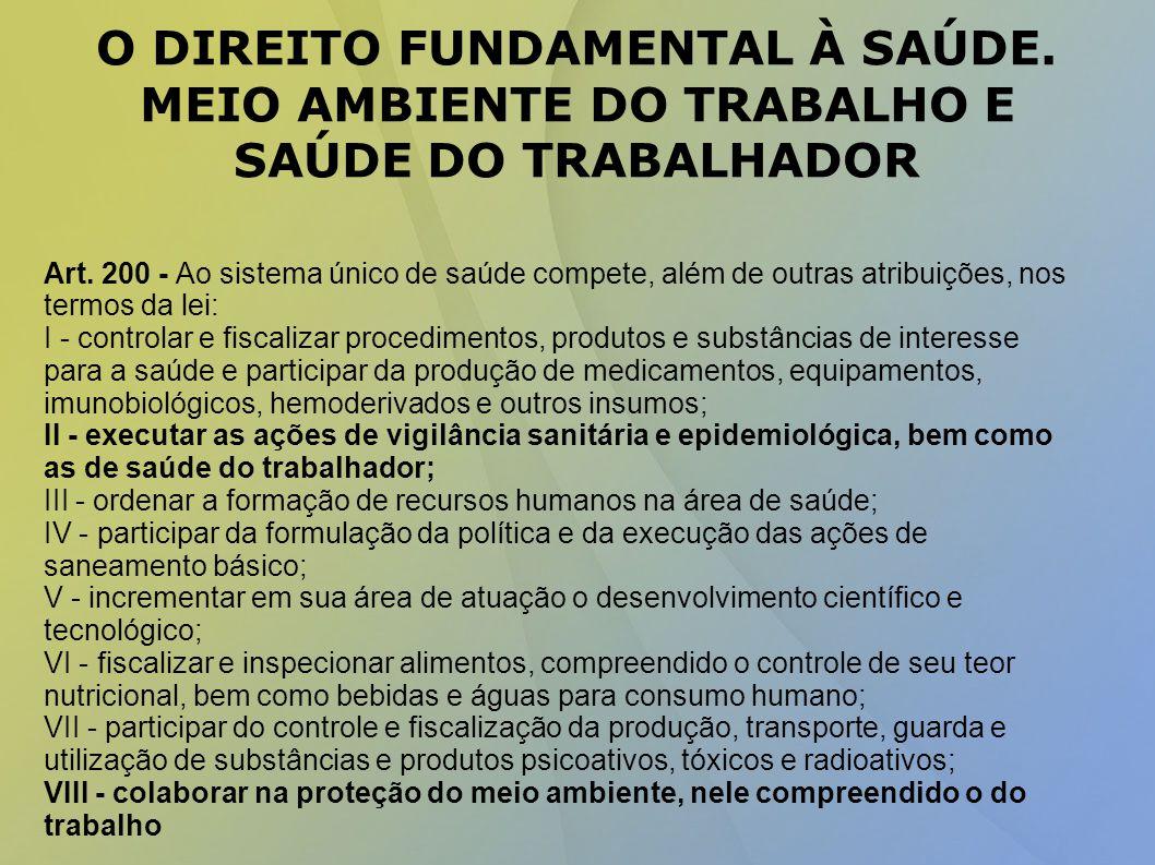 O DIREITO FUNDAMENTAL À SAÚDE.MEIO AMBIENTE DO TRABALHO E SAÚDE DO TRABALHADOR Art.