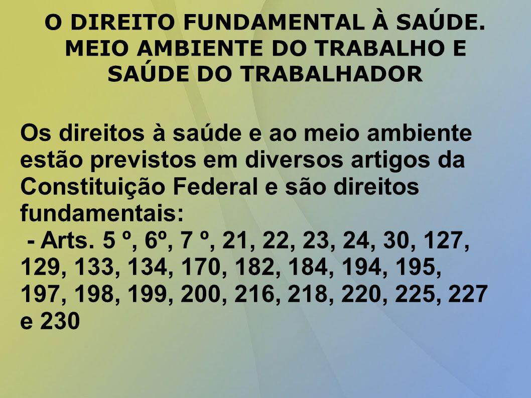 O DIREITO FUNDAMENTAL À SAÚDE.