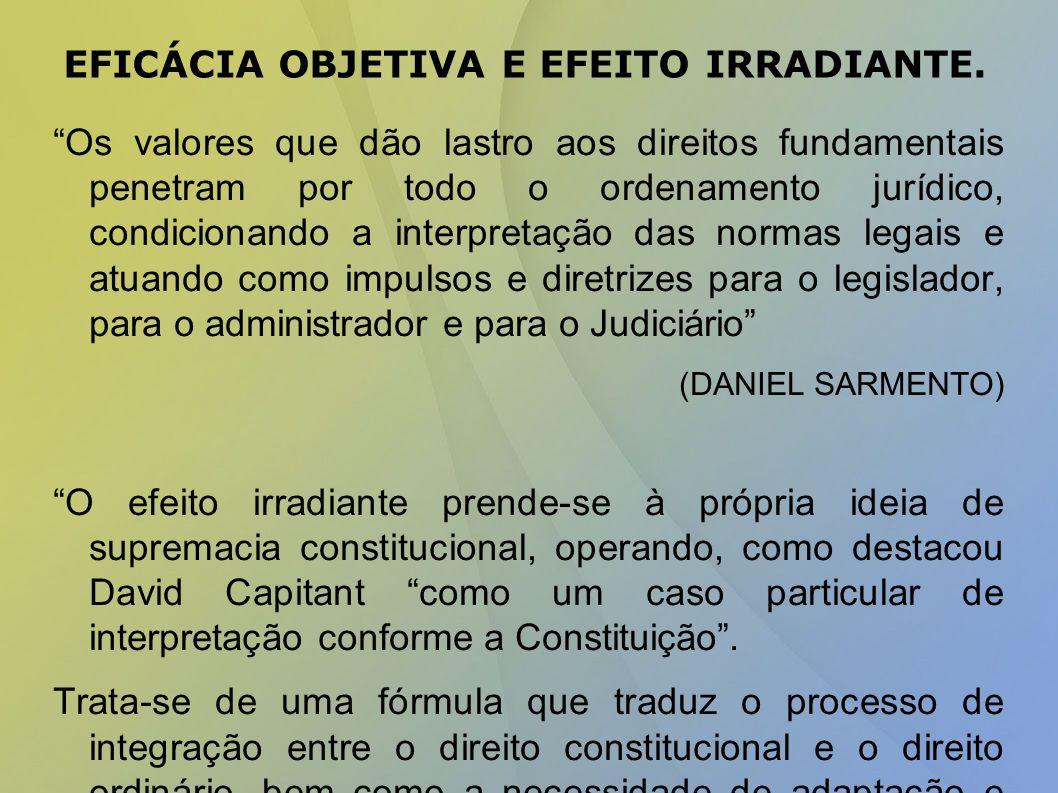 EFICÁCIA OBJETIVA E EFEITO IRRADIANTE.