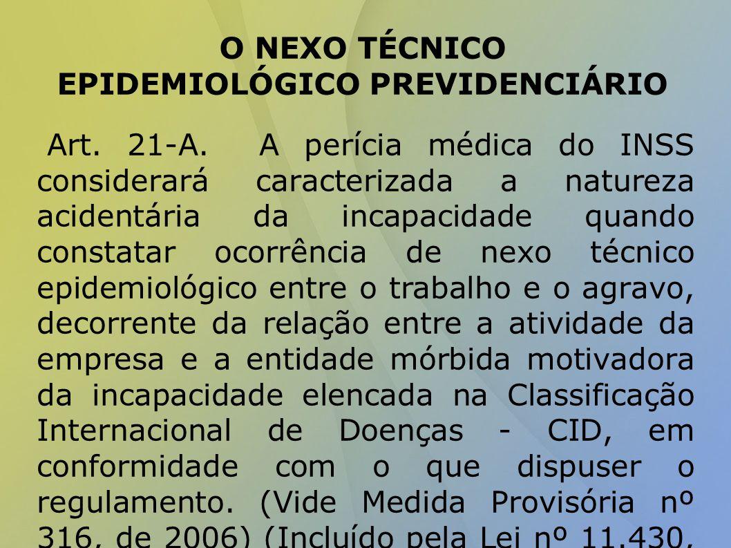 O NEXO TÉCNICO EPIDEMIOLÓGICO PREVIDENCIÁRIO Art.21-A.