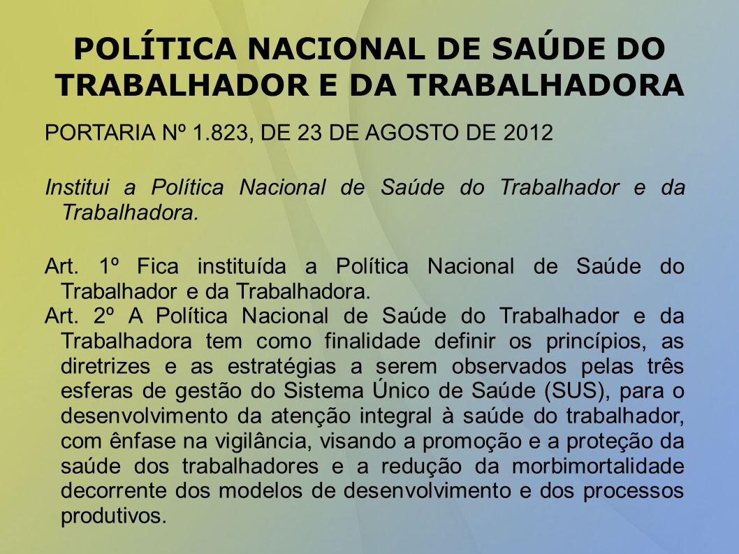 POLÍTICA NACIONAL DE SAÚDE DO TRABALHADOR E DA TRABALHADORA PORTARIA Nº 1.823, DE 23 DE AGOSTO DE 2012 Institui a Política Nacional de Saúde do Trabalhador e da Trabalhadora.