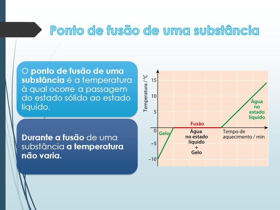 O ponto de fusão de uma substância é a temperatura à qual ocorre a passagem do estado sólido ao estado líquido. Durante a fusão de uma substância a te