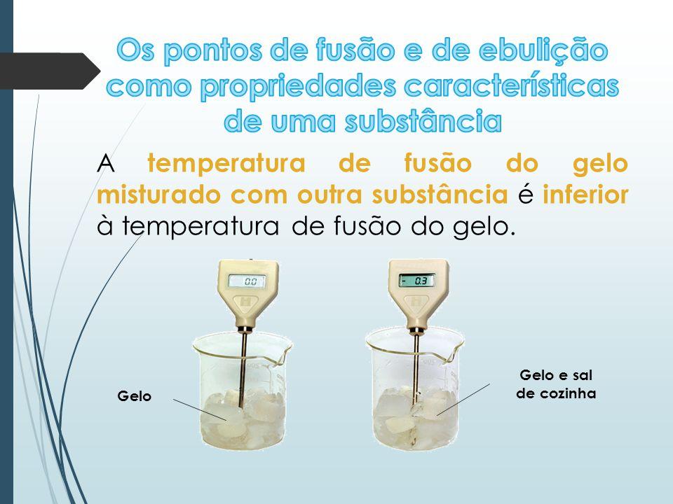 A temperatura de fusão do gelo misturado com outra substância é inferior à temperatura de fusão do gelo. Gelo Gelo e sal de cozinha