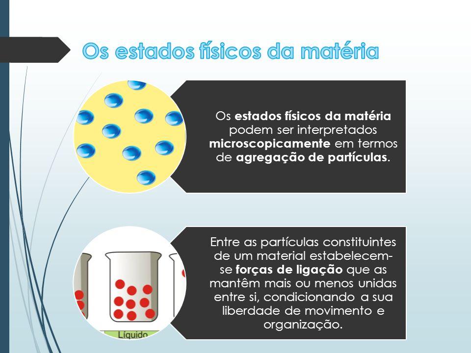 Os estados físicos da matéria podem ser interpretados microscopicamente em termos de agregação de partículas. Entre as partículas constituintes de um