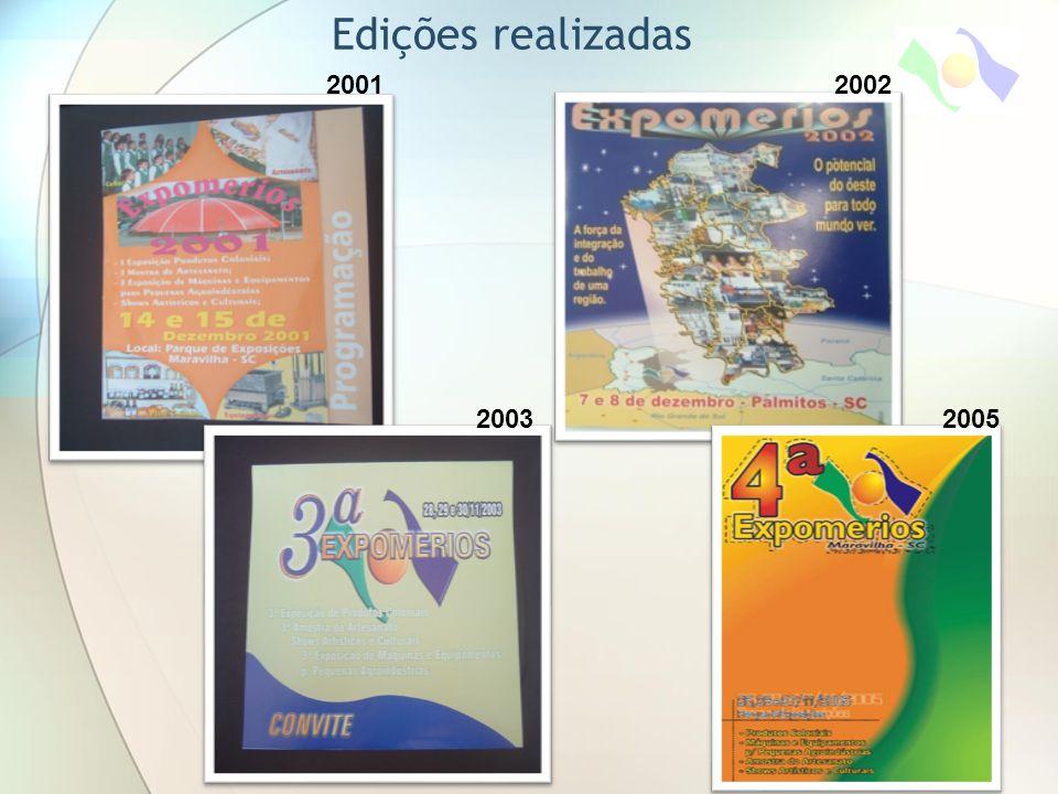Edições realizadas 2001 2002 20032005