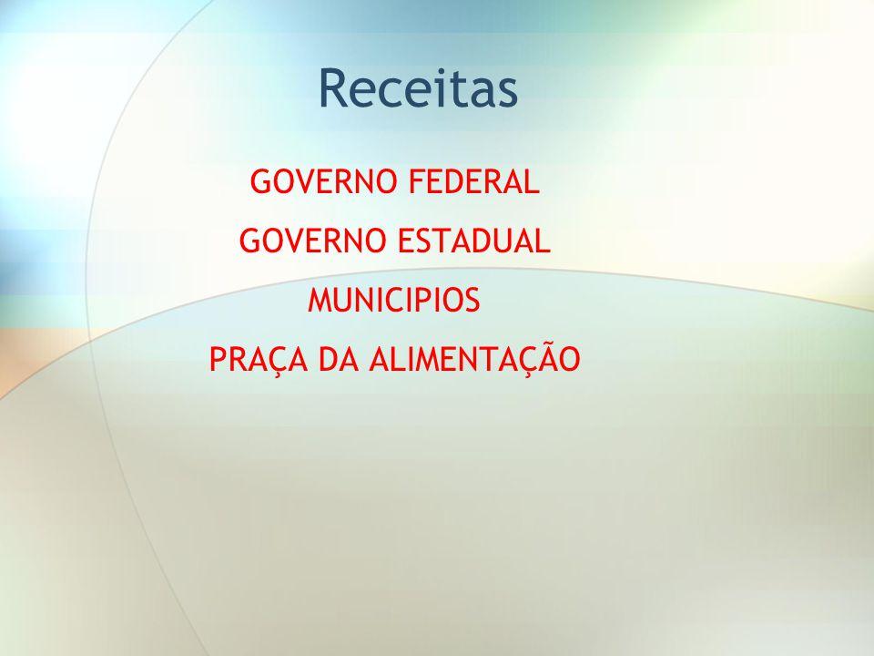 Receitas GOVERNO FEDERAL GOVERNO ESTADUAL MUNICIPIOS PRAÇA DA ALIMENTAÇÃO