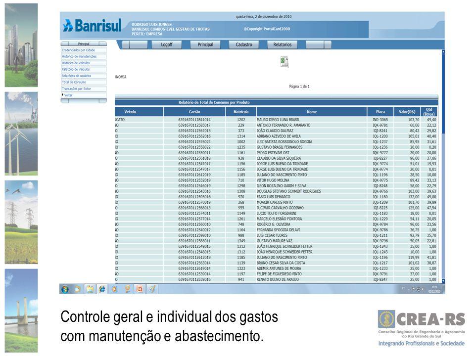 Controle geral e individual dos gastos com manutenção e abastecimento.
