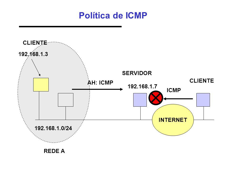 Política de ICMP 192.168.1.0/24 192.168.1.3 AH: ICMP SERVIDOR REDE A 192.168.1.7 CLIENTE INTERNET CLIENTE ICMP
