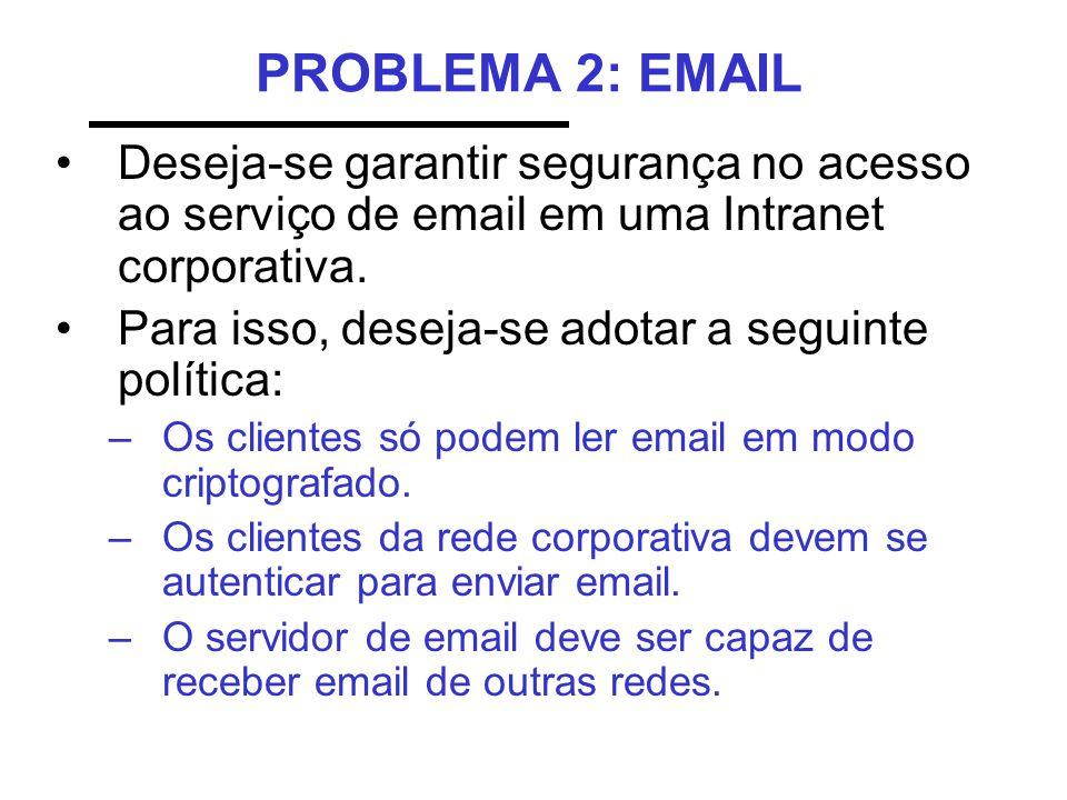 PROBLEMA 2: EMAIL •Deseja-se garantir segurança no acesso ao serviço de email em uma Intranet corporativa. •Para isso, deseja-se adotar a seguinte pol