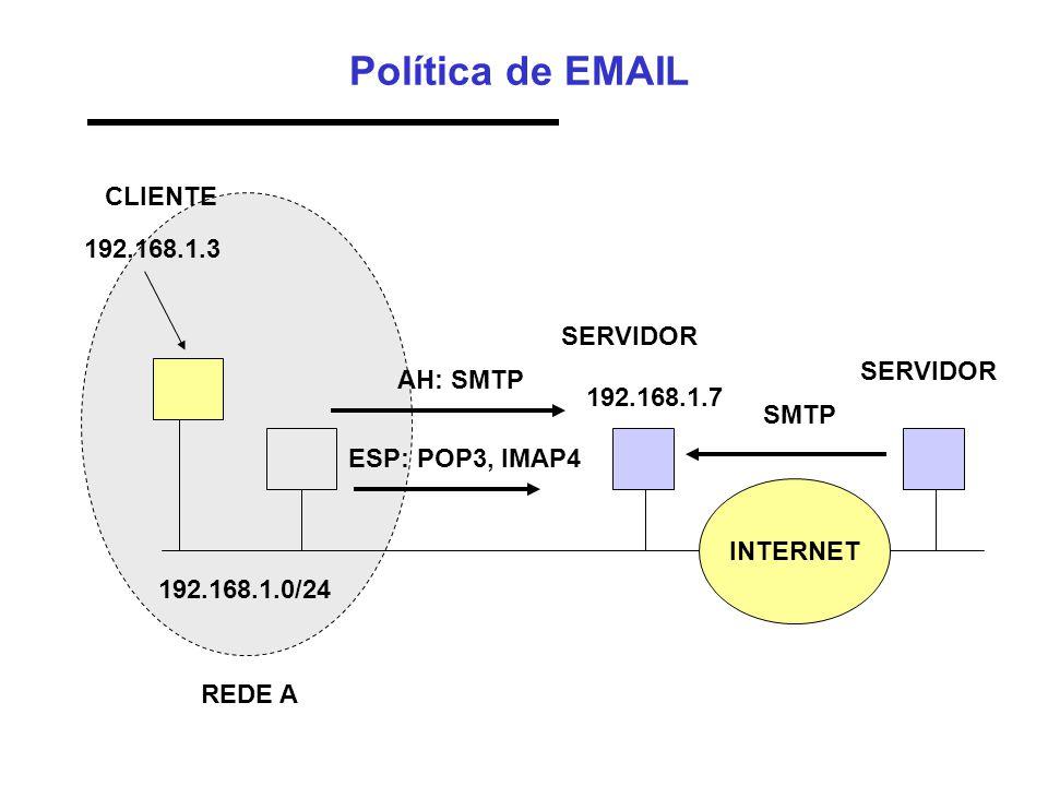Política de EMAIL 192.168.1.0/24 192.168.1.3 AH: SMTP ESP: POP3, IMAP4 SERVIDOR REDE A 192.168.1.7 CLIENTE INTERNET SERVIDOR SMTP
