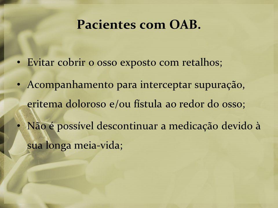 Pacientes com OAB.