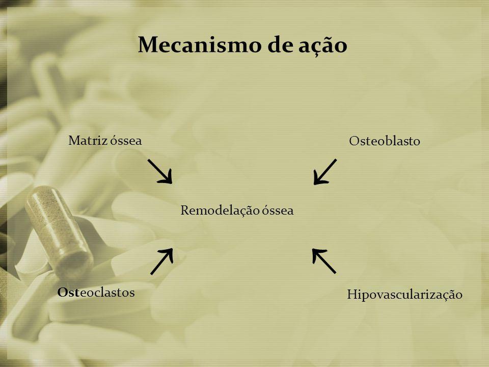 Mecanismo de ação Matriz óssea Osteoclastos Osteoblasto Hipovascularização Remodelação óssea    