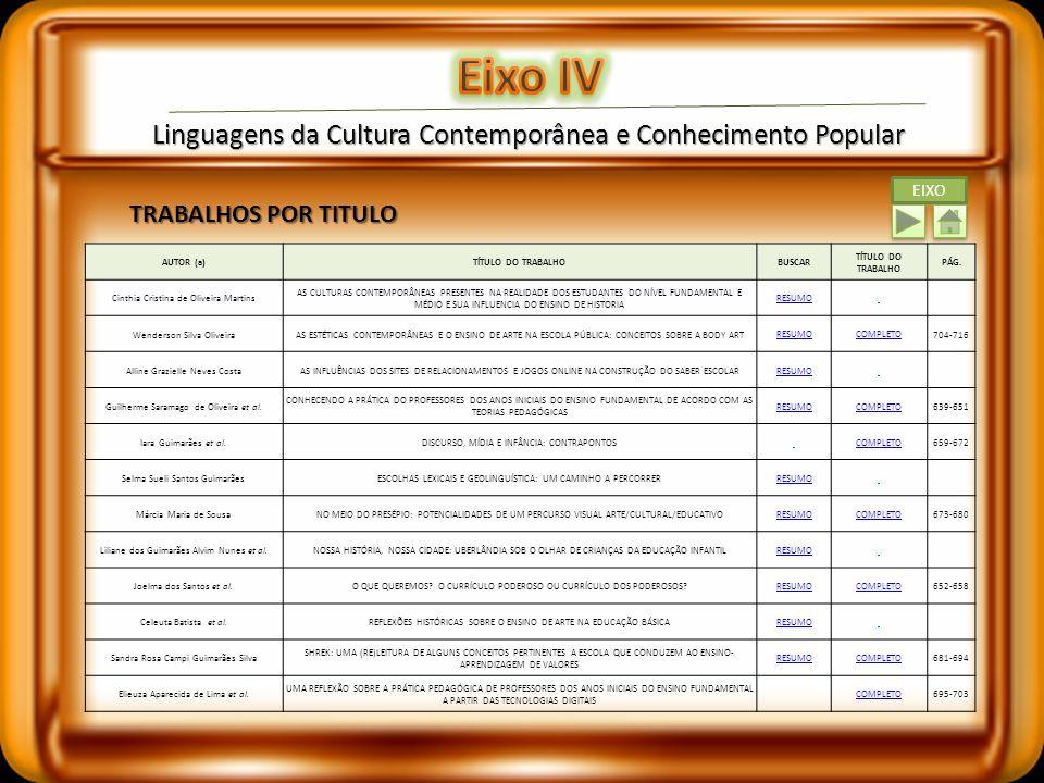Linguagens da Cultura Contemporânea e Conhecimento Popular TRABALHOS POR AUTOR A – K L – Z AUTOR (a)TÍTULO DO TRABALHOBUSCAR TÍTULO DO TRABALHO PÁG. L