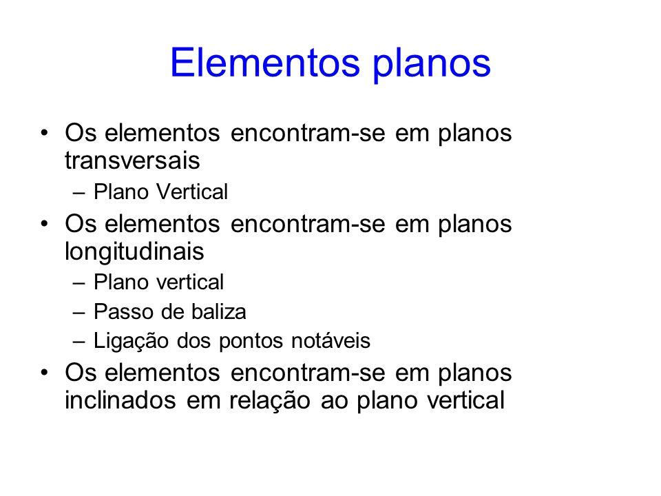 •Os elementos encontram-se em planos transversais –Plano Vertical •Os elementos encontram-se em planos longitudinais –Plano vertical –Passo de baliza