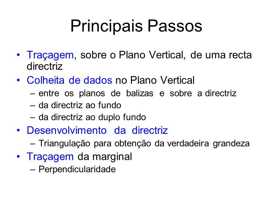 Principais Passos •Traçagem, sobre o Plano Vertical, de uma recta directriz •Colheita de dados no Plano Vertical –entre os planos de balizas e sobre a