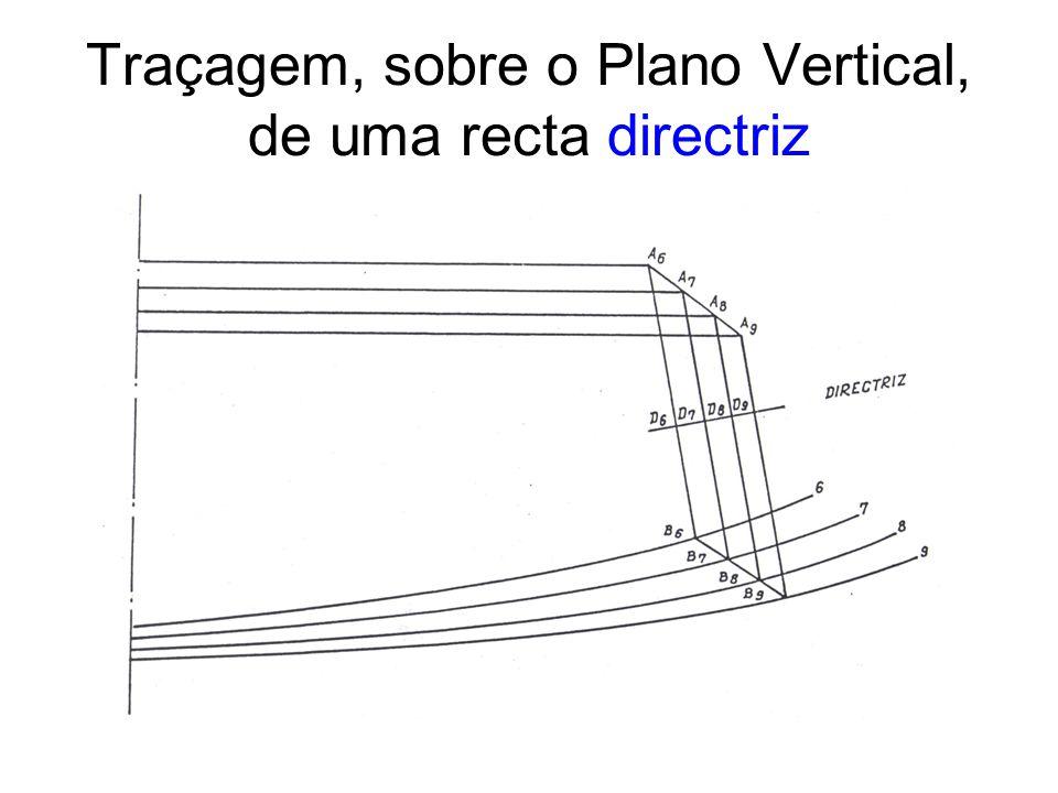 Traçagem, sobre o Plano Vertical, de uma recta directriz