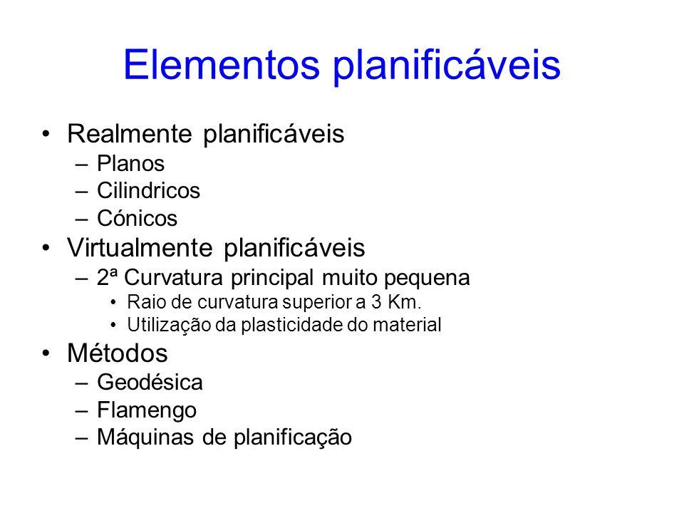 Elementos planificáveis •Realmente planificáveis –Planos –Cilindricos –Cónicos •Virtualmente planificáveis –2ª Curvatura principal muito pequena •Raio