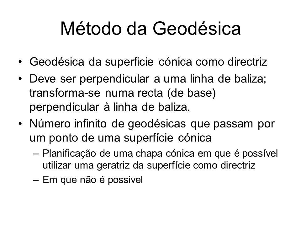 Método da Geodésica •Geodésica da superficie cónica como directriz •Deve ser perpendicular a uma linha de baliza; transforma-se numa recta (de base) p
