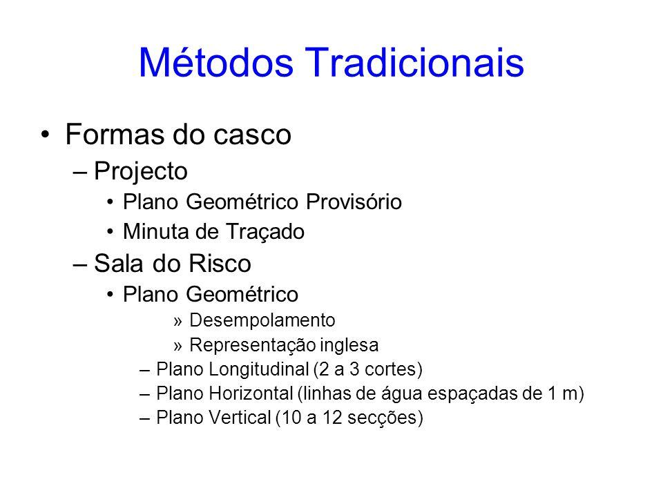 Métodos Tradicionais •Formas do casco –Projecto •Plano Geométrico Provisório •Minuta de Traçado –Sala do Risco •Plano Geométrico »Desempolamento »Repr