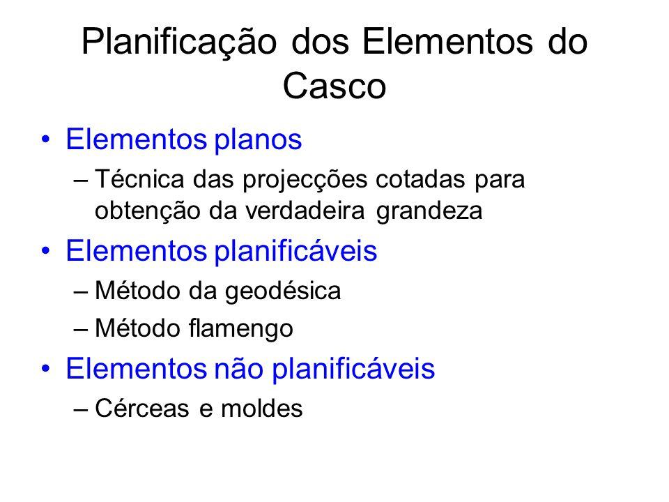 Planificação dos Elementos do Casco •Elementos planos –Técnica das projecções cotadas para obtenção da verdadeira grandeza •Elementos planificáveis –M