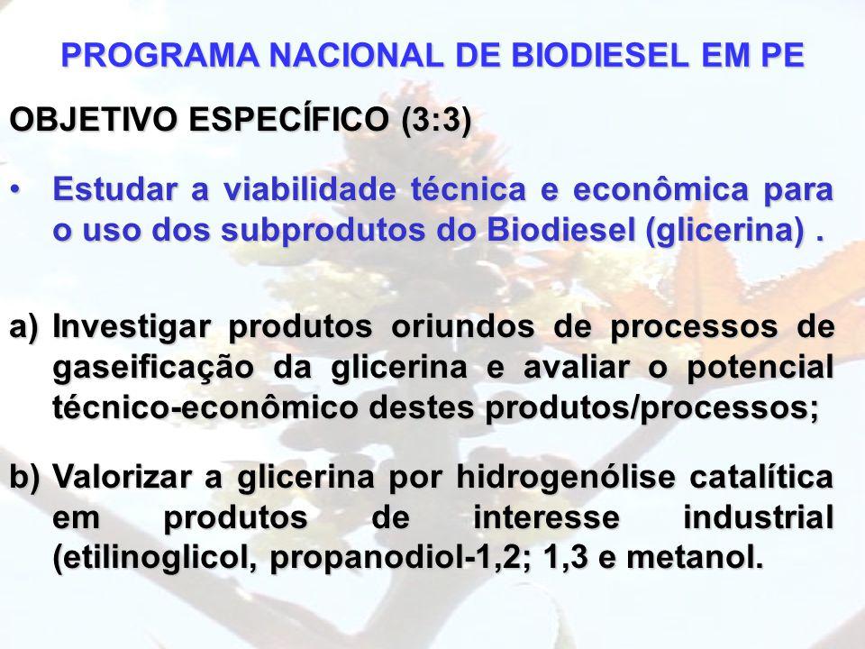 PROGRAMA NACIONAL DE BIODIESEL EM PE OBJETIVO ESPECÍFICO (3:3) •Estudar a viabilidade técnica e econômica para o uso dos subprodutos do Biodiesel (gli