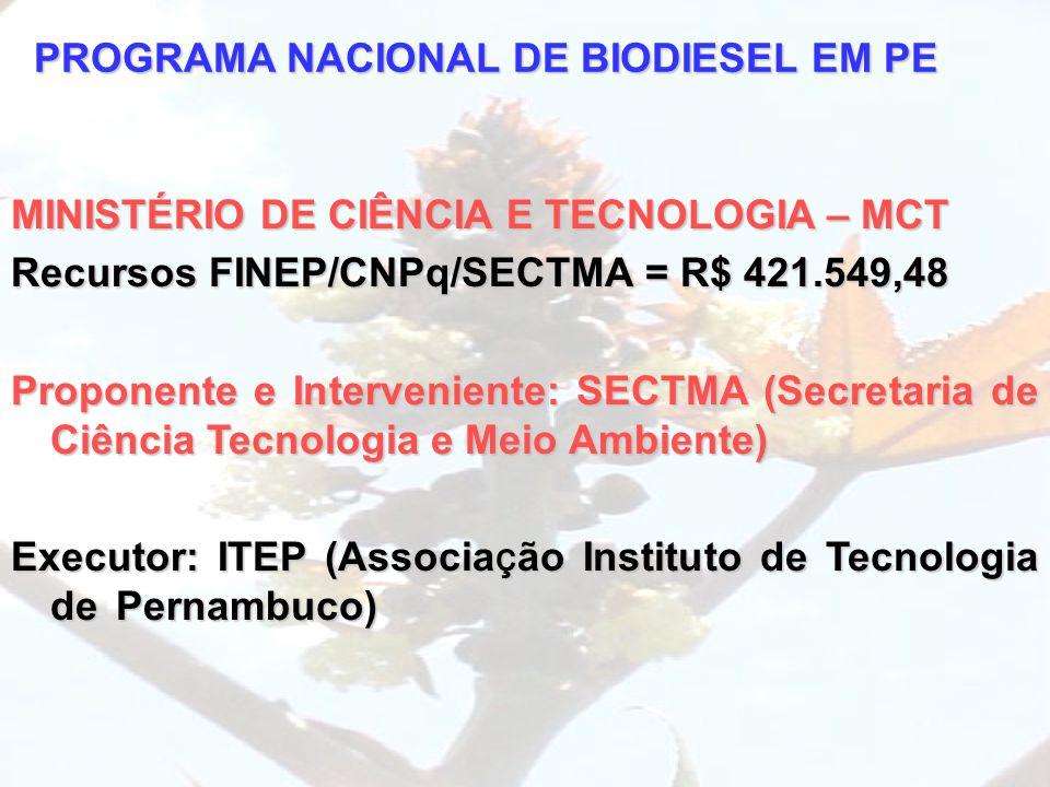 PROGRAMA NACIONAL DE BIODIESEL EM PE MINISTÉRIO DE CIÊNCIA E TECNOLOGIA – MCT Recursos FINEP/CNPq/SECTMA = R$ 421.549,48 Proponente e Interveniente: S