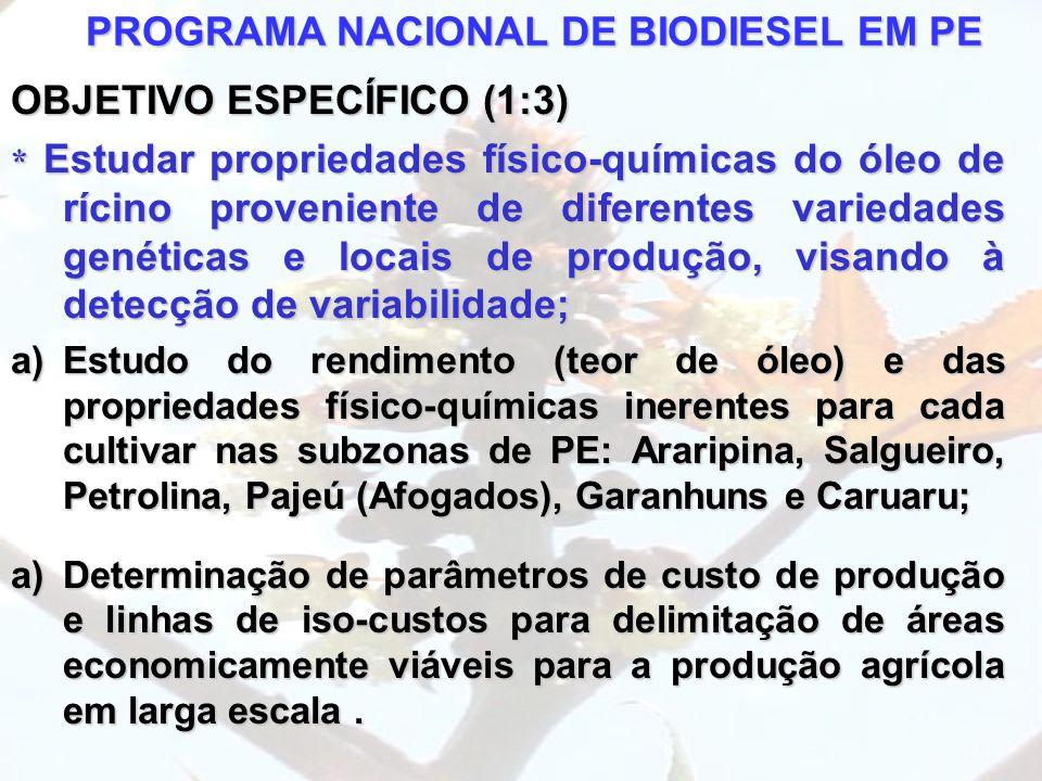 PROGRAMA NACIONAL DE BIODIESEL EM PE OBJETIVO ESPECÍFICO (1:3) * Estudar propriedades físico-químicas do óleo de rícino proveniente de diferentes vari