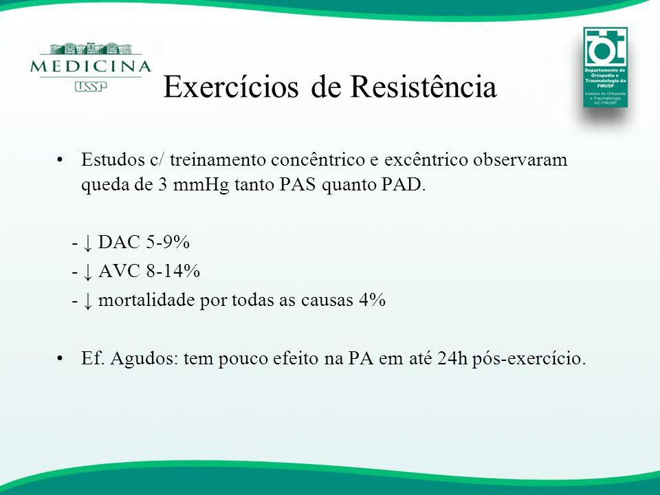 Exercícios de Resistência •Estudos c/ treinamento concêntrico e excêntrico observaram queda de 3 mmHg tanto PAS quanto PAD. - ↓ DAC 5-9% - ↓ AVC 8-14%