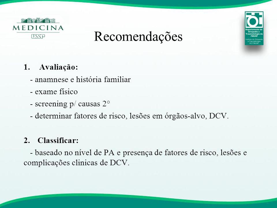 Recomendações 1.Avaliação: - anamnese e história familiar - exame físico - screening p/ causas 2° - determinar fatores de risco, lesões em órgãos-alvo