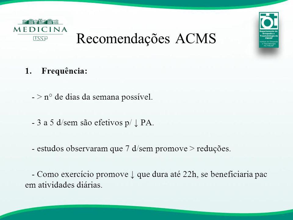 Recomendações ACMS 1.Frequência: - > n° de dias da semana possível. - 3 a 5 d/sem são efetivos p/ ↓ PA. - estudos observaram que 7 d/sem promove > red