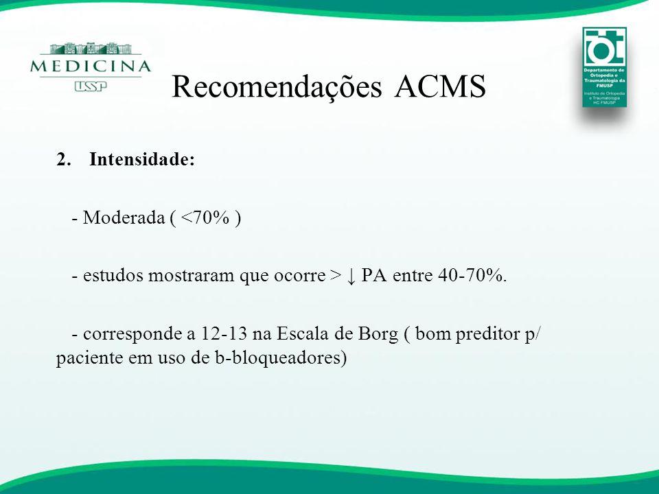Recomendações ACMS 2.Intensidade: - Moderada ( <70% ) - estudos mostraram que ocorre > ↓ PA entre 40-70%. - corresponde a 12-13 na Escala de Borg ( bo