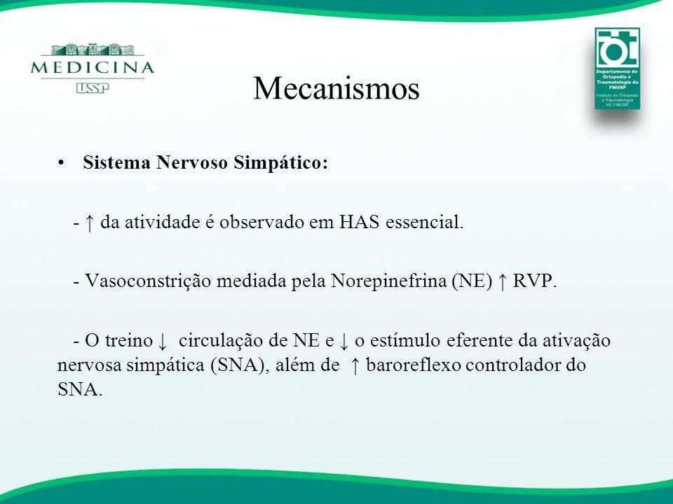 Mecanismos •Sistema Nervoso Simpático: - ↑ da atividade é observado em HAS essencial. - Vasoconstrição mediada pela Norepinefrina (NE) ↑ RVP. - O trei