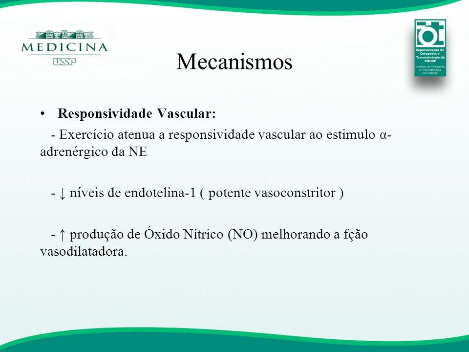 Mecanismos •Responsividade Vascular: - Exercício atenua a responsividade vascular ao estimulo α- adrenérgico da NE - ↓ níveis de endotelina-1 ( potent