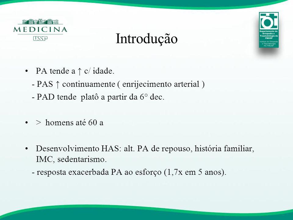 Introdução •PA tende a ↑ c/ idade. - PAS ↑ continuamente ( enrijecimento arterial ) - PAD tende platô a partir da 6° dec. •> homens até 60 a •Desenvol