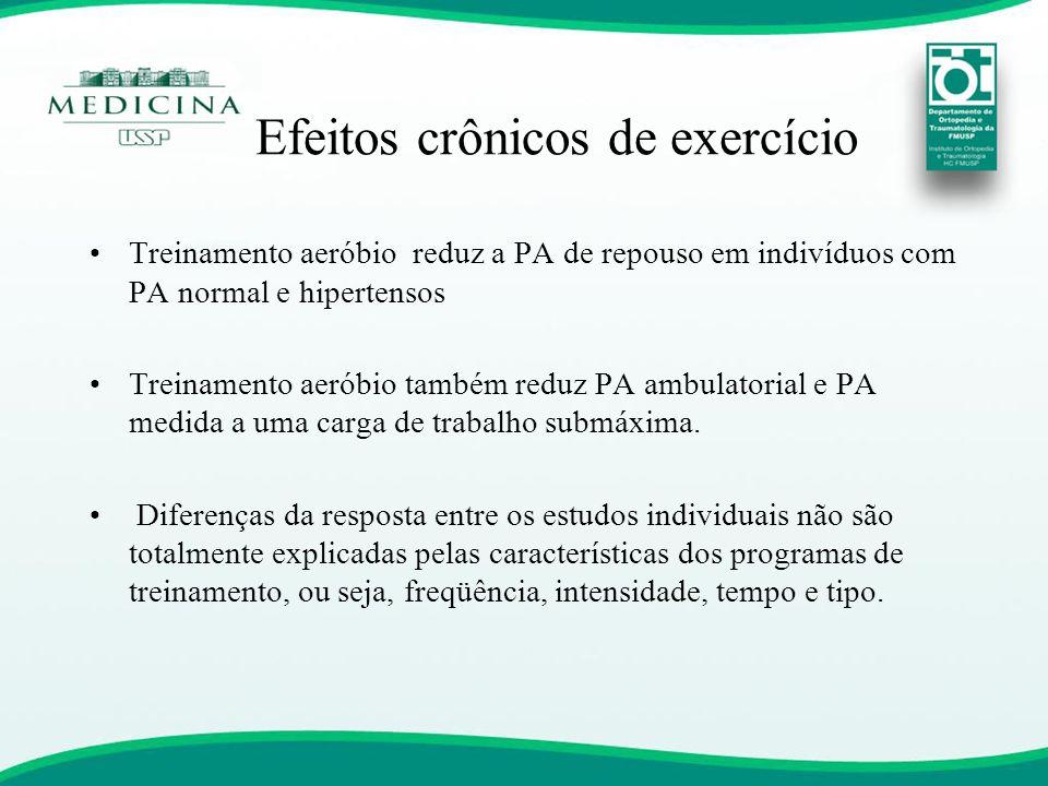 Efeitos crônicos de exercício •Treinamento aeróbio reduz a PA de repouso em indivíduos com PA normal e hipertensos •Treinamento aeróbio também reduz P