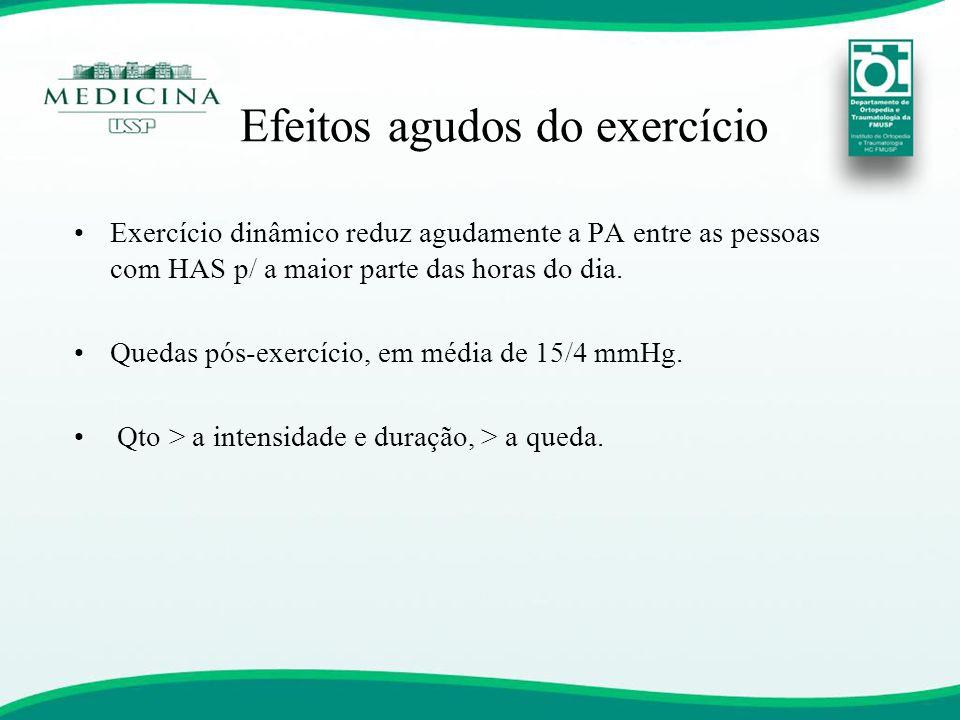 Efeitos agudos do exercício •Exercício dinâmico reduz agudamente a PA entre as pessoas com HAS p/ a maior parte das horas do dia. •Quedas pós-exercíci
