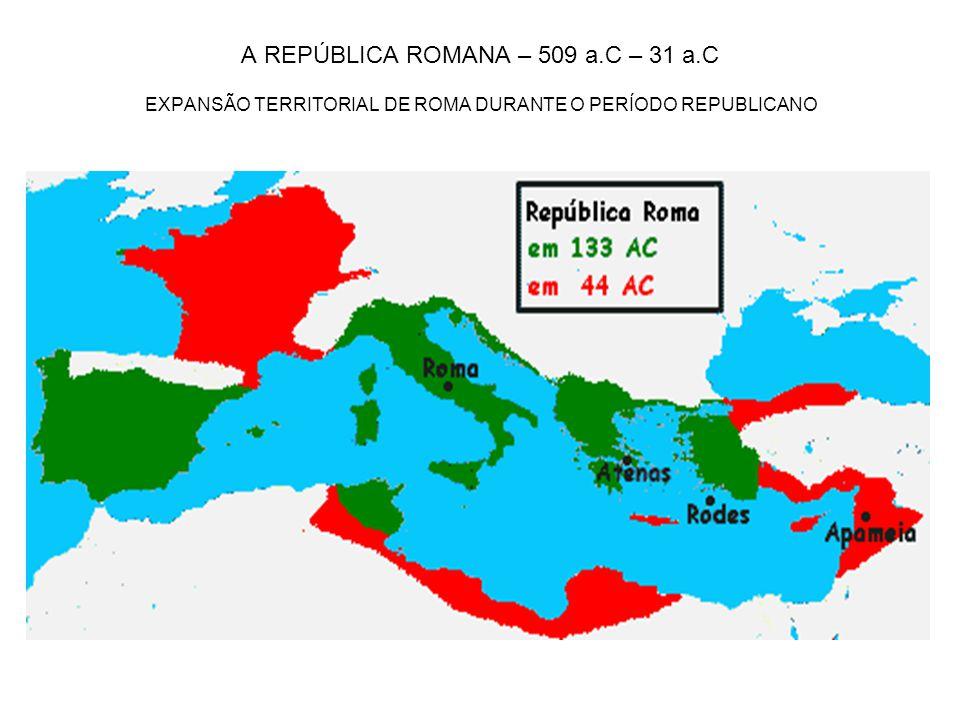 A REPÚBLICA CRIADA PELOS ROMANOS EXPANSÃO TERRITORIAL DE ROMA Séc.