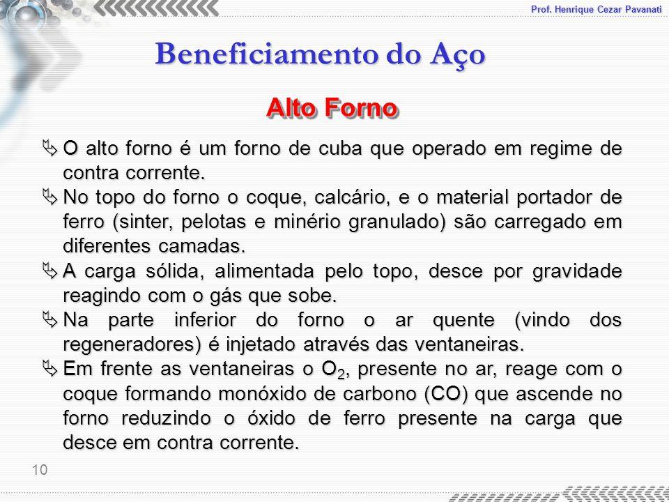 Prof. Henrique Cezar Pavanati Beneficiamento do Aço 10  O alto forno é um forno de cuba que operado em regime de contra corrente.  No topo do forno