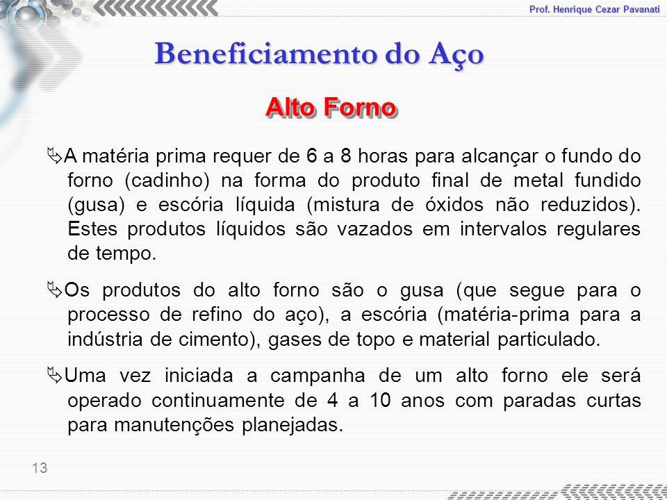 Prof. Henrique Cezar Pavanati Beneficiamento do Aço 13 Alto Forno  A matéria prima requer de 6 a 8 horas para alcançar o fundo do forno (cadinho) na