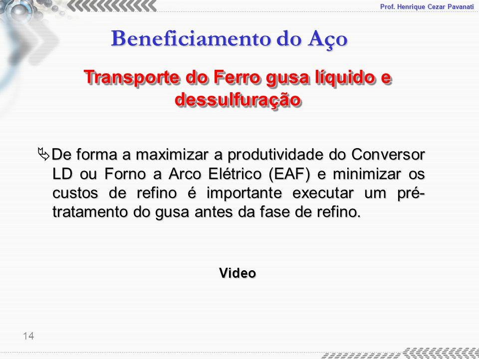 Prof. Henrique Cezar Pavanati Beneficiamento do Aço 14 Transporte do Ferro gusa líquido e dessulfuração De forma a maximizar a produtividade do Conver