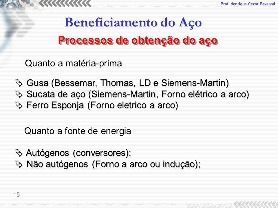 Prof. Henrique Cezar Pavanati Beneficiamento do Aço 15 Processos de obtenção do aço Quanto a matéria-prima  Gusa (Bessemar, Thomas, LD e Siemens-Mart