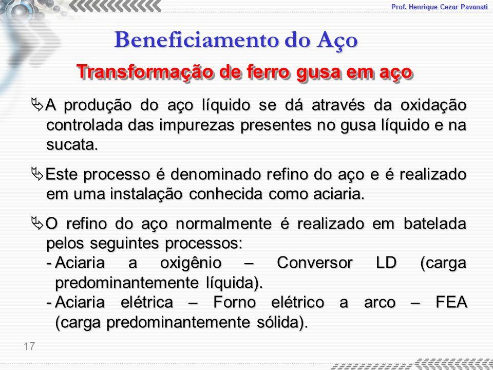 Prof. Henrique Cezar Pavanati Beneficiamento do Aço 17 A produção do aço líquido se dá através da oxidação controlada das impurezas presentes no gusa