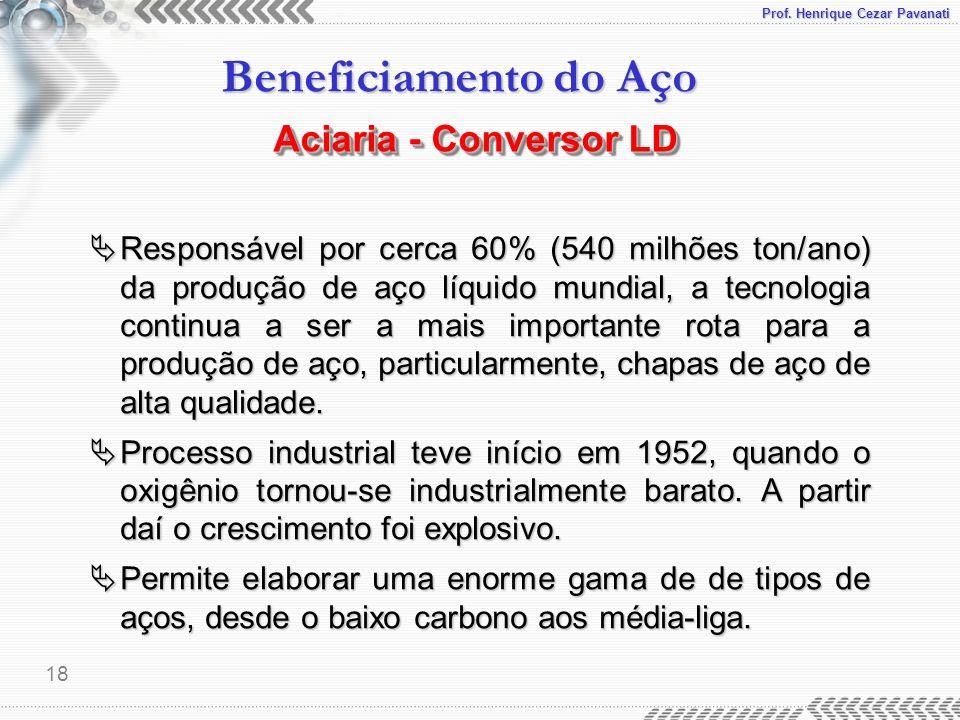 Prof. Henrique Cezar Pavanati Beneficiamento do Aço 18  Responsável por cerca 60% (540 milhões ton/ano) da produção de aço líquido mundial, a tecnolo