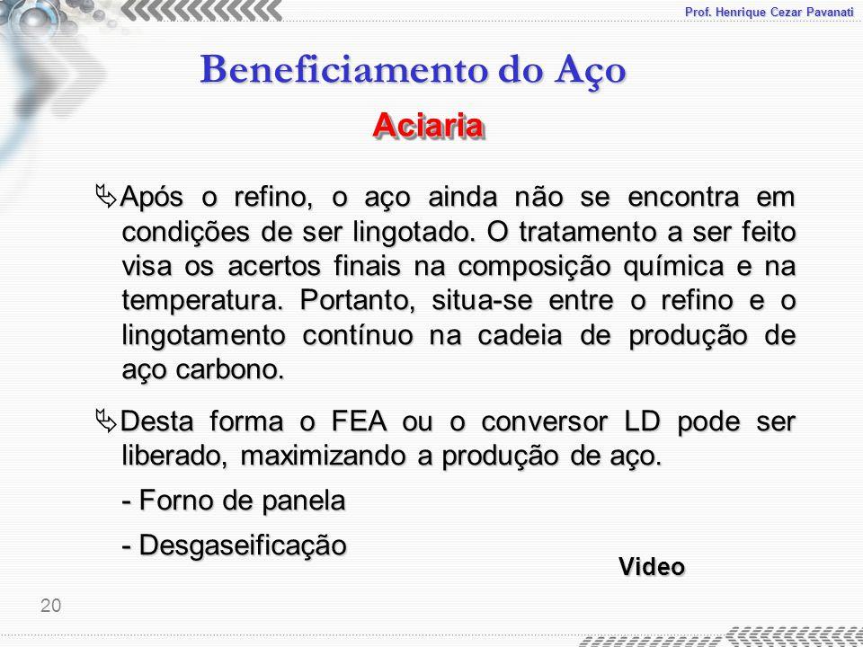 Prof. Henrique Cezar Pavanati Beneficiamento do Aço 20 Após o refino, o aço ainda não se encontra em condições de ser lingotado. O tratamento a ser fe