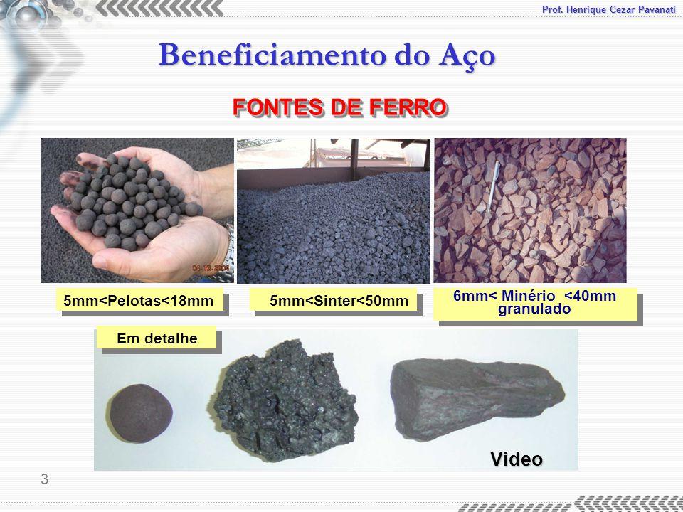 Prof. Henrique Cezar Pavanati Beneficiamento do Aço 3 5mm<Pelotas<18mm 5mm<Sinter<50mm 6mm< Minério <40mm granulado Em detalhe FONTES DE FERRO Video