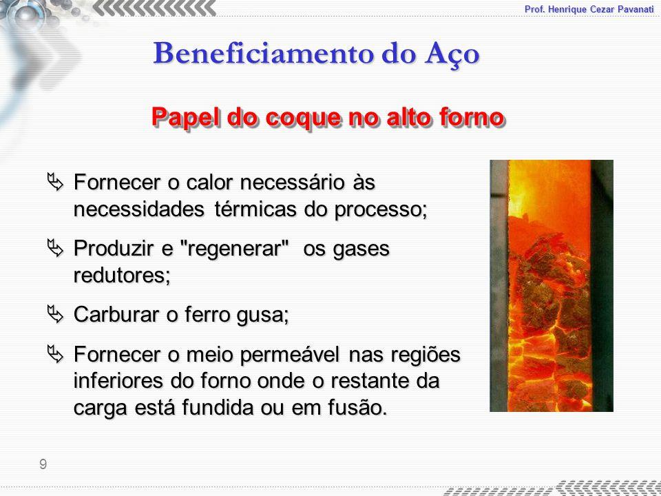 Prof. Henrique Cezar Pavanati Beneficiamento do Aço 9  Fornecer o calor necessário às necessidades térmicas do processo;  Produzir e